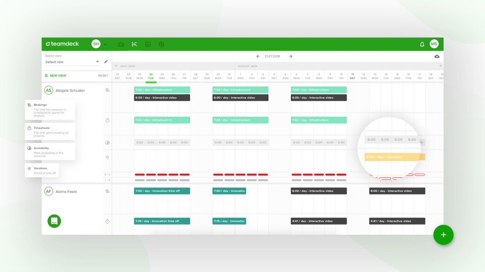 workload management resource calendar
