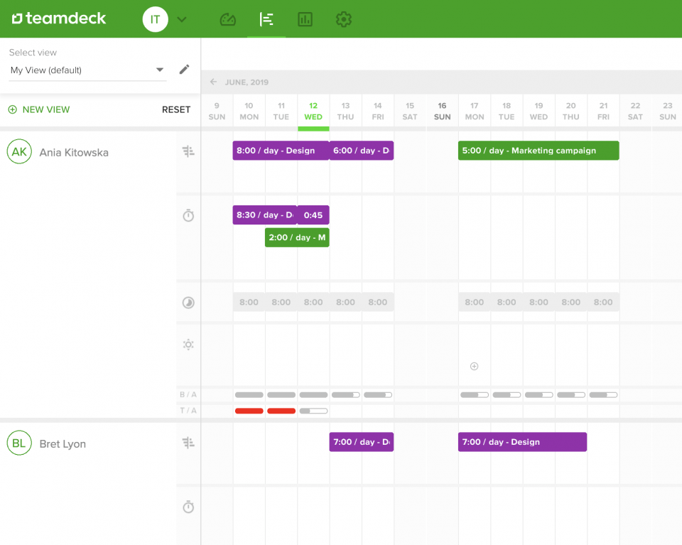 Teamdeck - resource scheduling