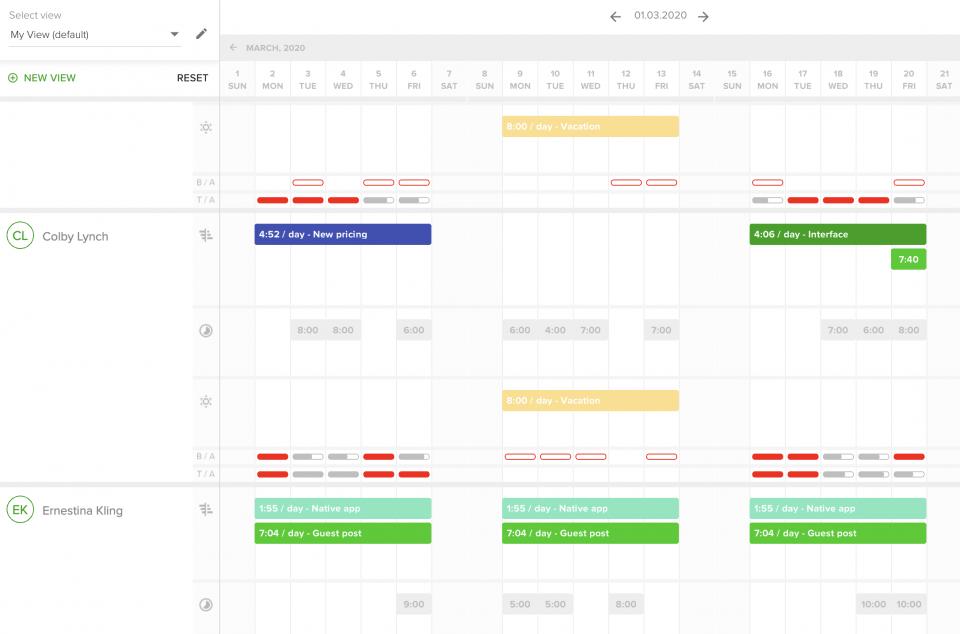 Resource calendar in capacity planning