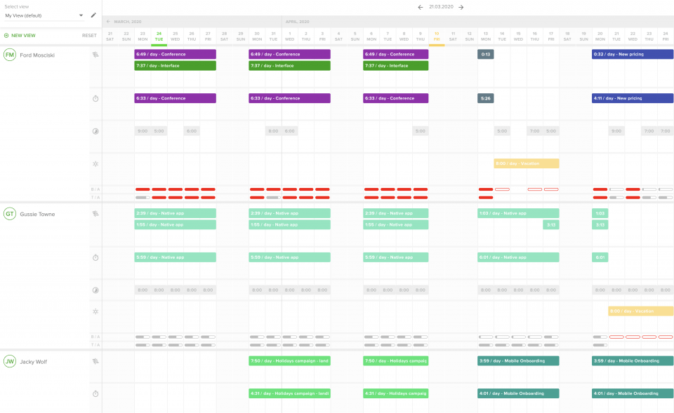 Resource calendar helps you to increase visibility of your team