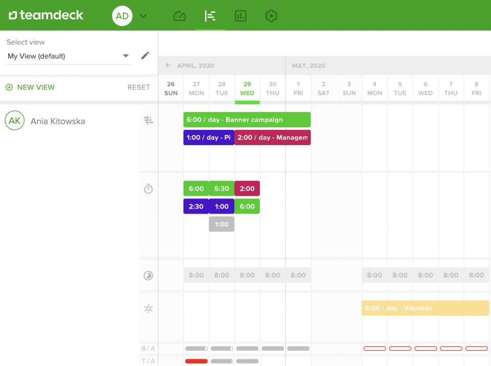 Teamdeck - resource calendar for team management challenges
