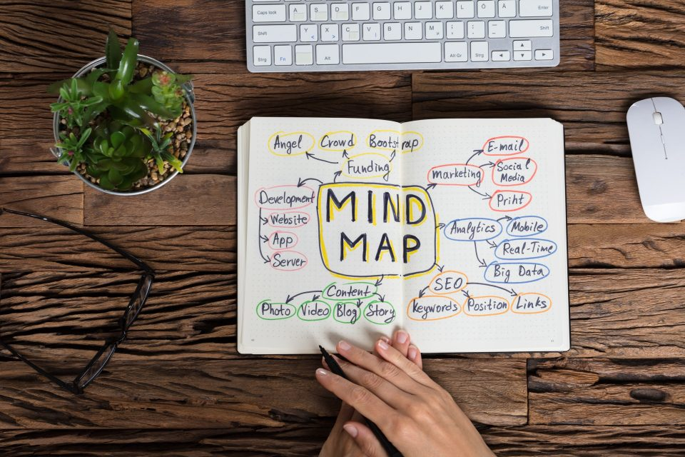 Mind mapping for project managers