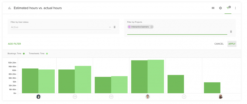 Filter data in your project management report